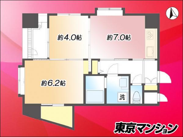 中古マンション 荒川区東日暮里3丁目 JR山手線日暮里駅 2780万円