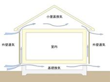 新築一戸建て 西尾市刈宿町後畑 名鉄西尾線福地駅 1980万円