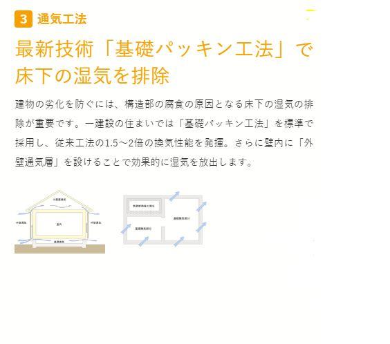 新築戸建 千葉県松戸市松戸901-10 千代田常磐線松戸駅 3350万円