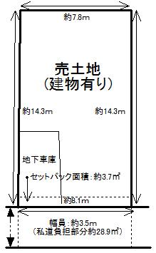 土地 枚方市北中振1丁目25番4号 京阪本線光善寺駅 980万円