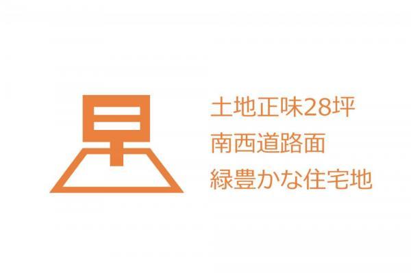 土地 東京都杉並区和田1丁目 丸の内線東高円寺駅 4500万円