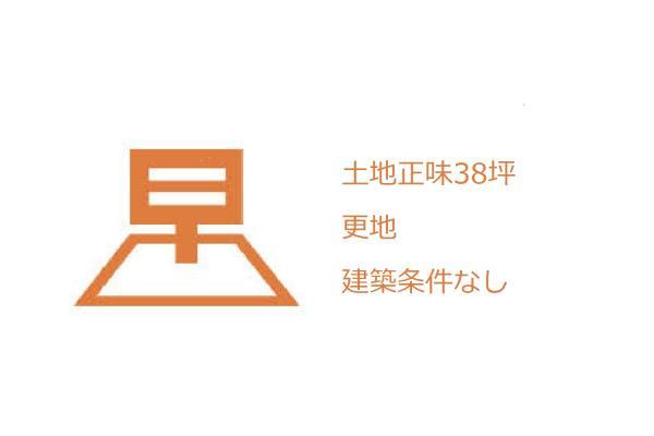 土地 埼玉県新座市野火止8丁目 JR武蔵野線新座駅 1980万円