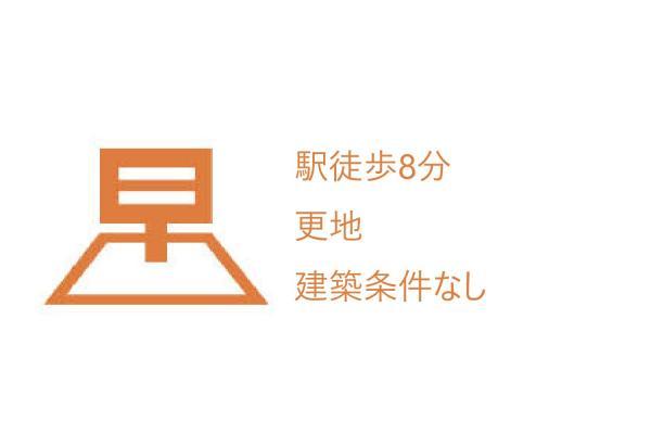 土地 東京都杉並区松ノ木3丁目 丸の内線新高円寺駅 4780万円