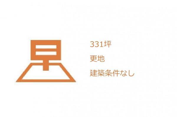 土地 朝霞市泉水2丁目 東武東上線朝霞台駅 2480万円