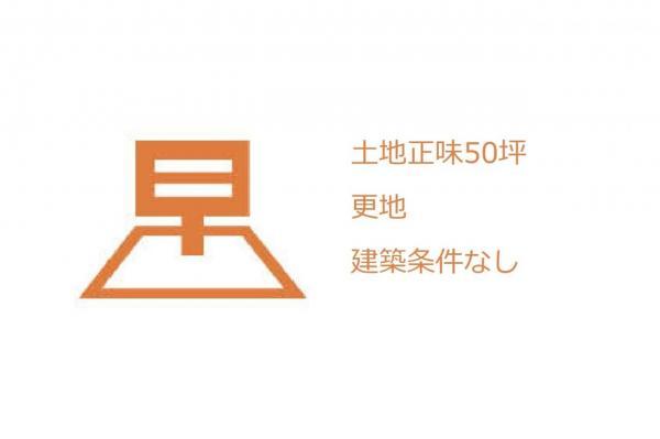土地 入間郡三芳町大字藤久保 東武東上線鶴瀬駅 2000万円