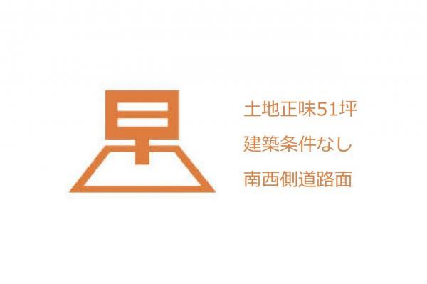 土地 東村山市諏訪町1丁目 西武新宿線東村山駅 1980万円