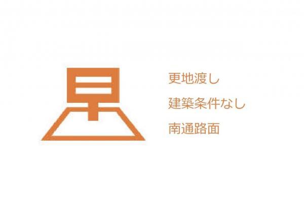 土地 練馬区土支田1丁目 都営大江戸線光が丘駅 3590万円
