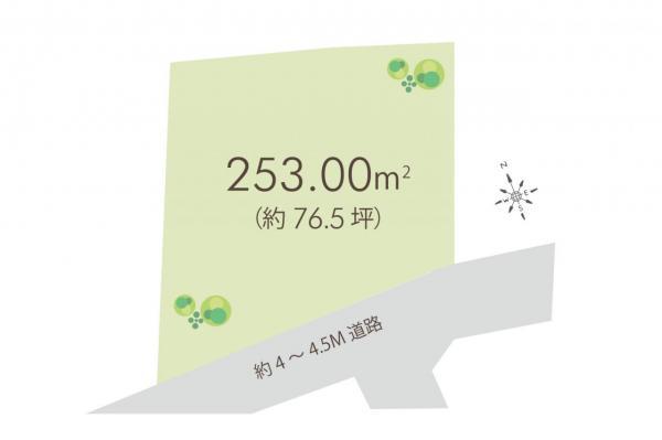 土地 日高市大字上鹿山 JR川越線高麗川駅 1580万円