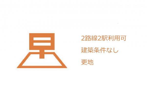 土地 東村山市秋津町4丁目 JR武蔵野線新秋津駅 2180万円