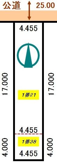 土地 北海道釧路市大楽毛4丁目1番21、38 JR根室本線釧路駅 50万円