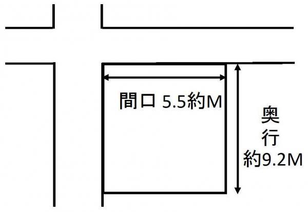 土地 青森県青森市長島4丁目5-6 青い森鉄道青森駅 500万円