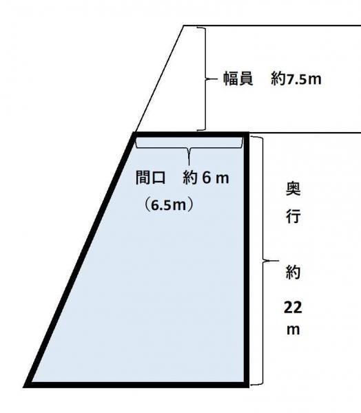 土地 青森県青森市原別6丁目106-12 青い森鉄道矢田前駅 700万円