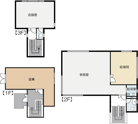 事務所 水戸市元吉田町 JR常磐線(取手〜いわき)水戸駅 4100万円