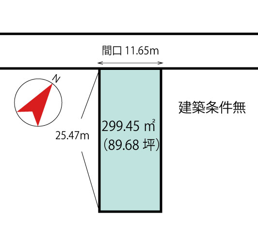土地 富山県高岡市下牧野埋田420-3 万葉線庄川口駅 500万円