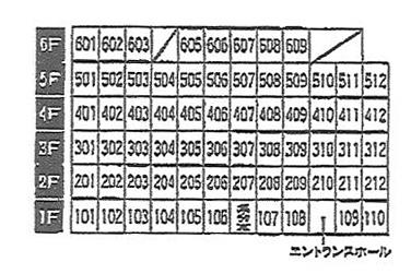 中古マンション 藤枝市青葉町1丁目 JR東海道本線(熱海〜米原)藤枝駅 980万円